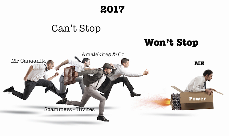 Prophet Climate Ministries Ahead-Cant-stop-me- Day 22: Your Progress And Achievements Will Not Be Reversed....In 2017